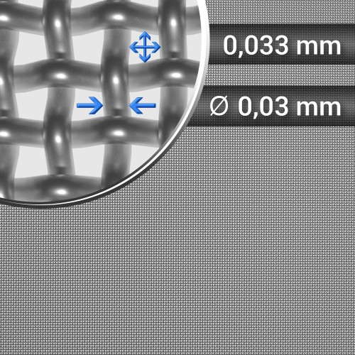 Siatka tkana ze stali nierdzewnej sito 400 oczko 0,033mm