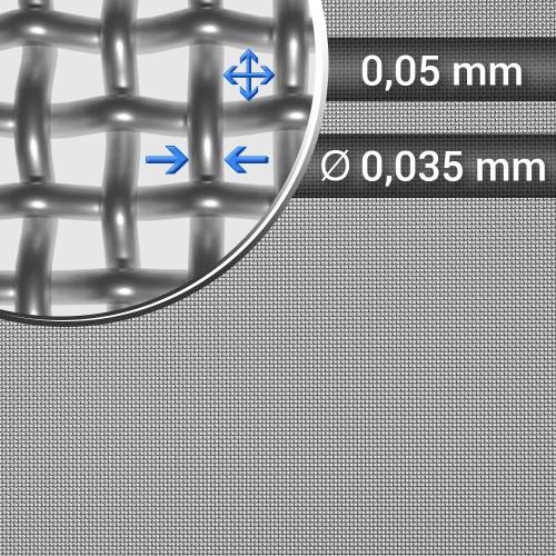 Siatka tkana ze stali nierdzewnej sito 300 oczko 0,05mm, średnica drutu 0,035mm, szerokość rolki 1000mm